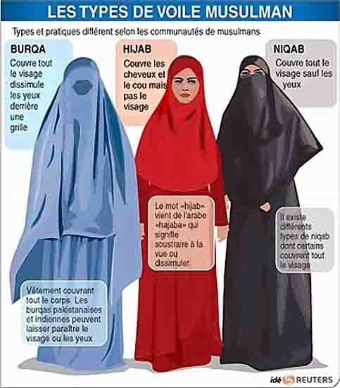 burqa-voile-islamique-hijab-niqab-.jpg