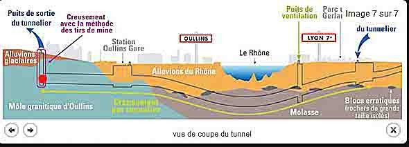 coupe du tunnel.jpg